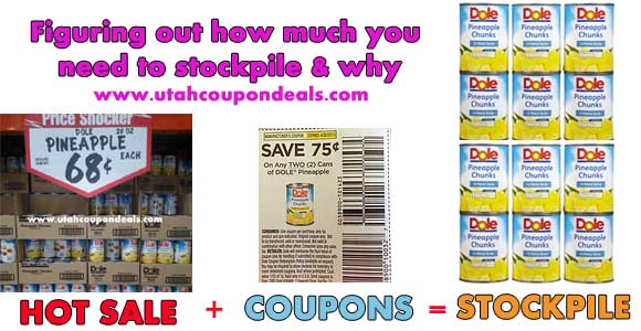 How to start couponing – Figuring out how much you need to stockpile & why (Week 3)